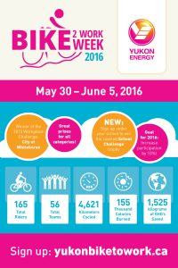 Yukon-Energy-Bike-to-Work-Week 2016